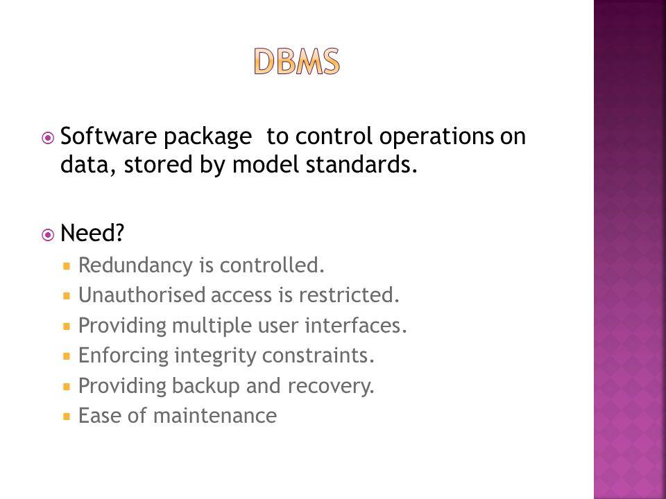 DBMS Handler DBModel Data