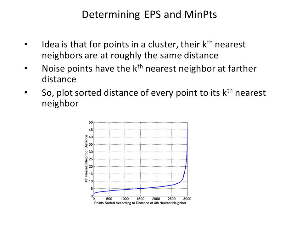 Determining EPS and MinPts Idea is that for points in a cluster, their k th nearest neighbors are at roughly the same distance Noise points have the k th nearest neighbor at farther distance So, plot sorted distance of every point to its k th nearest neighbor