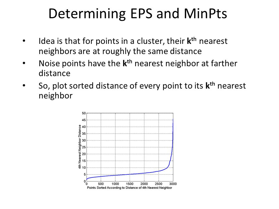 Determining EPS and MinPts Idea is that for points in a cluster, their k th nearest neighbors are at roughly the same distance Noise points have the k