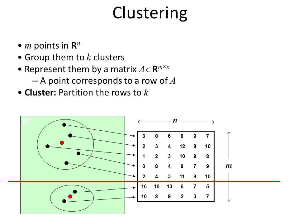 A Clustering 306897 23412810 123 98 084879 24311910 161013675 1089237 m points in R n Group them to k clusters Represent them by a matrix A  R m×n –