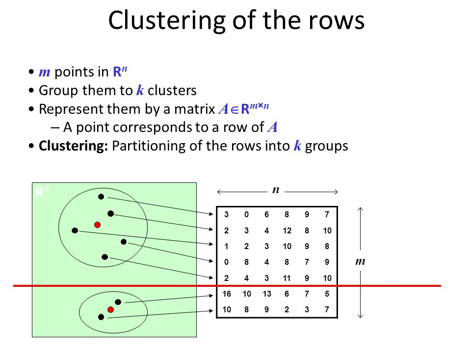 A Clustering of the rows 306897 23412810 123 98 084879 24311910 161013675 1089237 m points in R n Group them to k clusters Represent them by a matrix A  R m×n – A point corresponds to a row of A Clustering: Partitioning of the rows into k groups m n RnRn