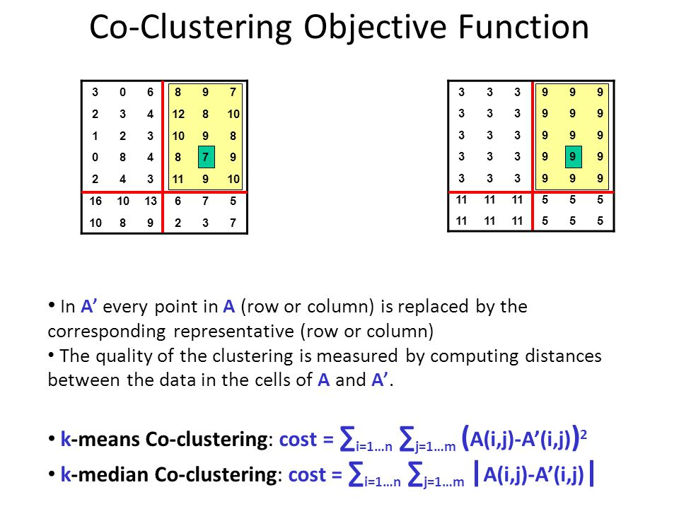 Co-Clustering Objective Function 306897 23412810 123 98 084879 24311910 161013675 1089237 AR M C 333999 333999 333999 333999 333999 11 555 555 In A' every point in A (row or column) is replaced by the corresponding representative (row or column) The quality of the clustering is measured by computing distances between the data in the cells of A and A'.