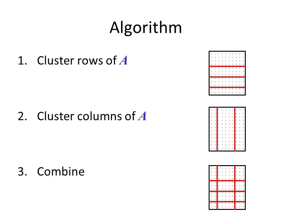 Algorithm 1.Cluster rows of A 2.Cluster columns of A 3.Combine