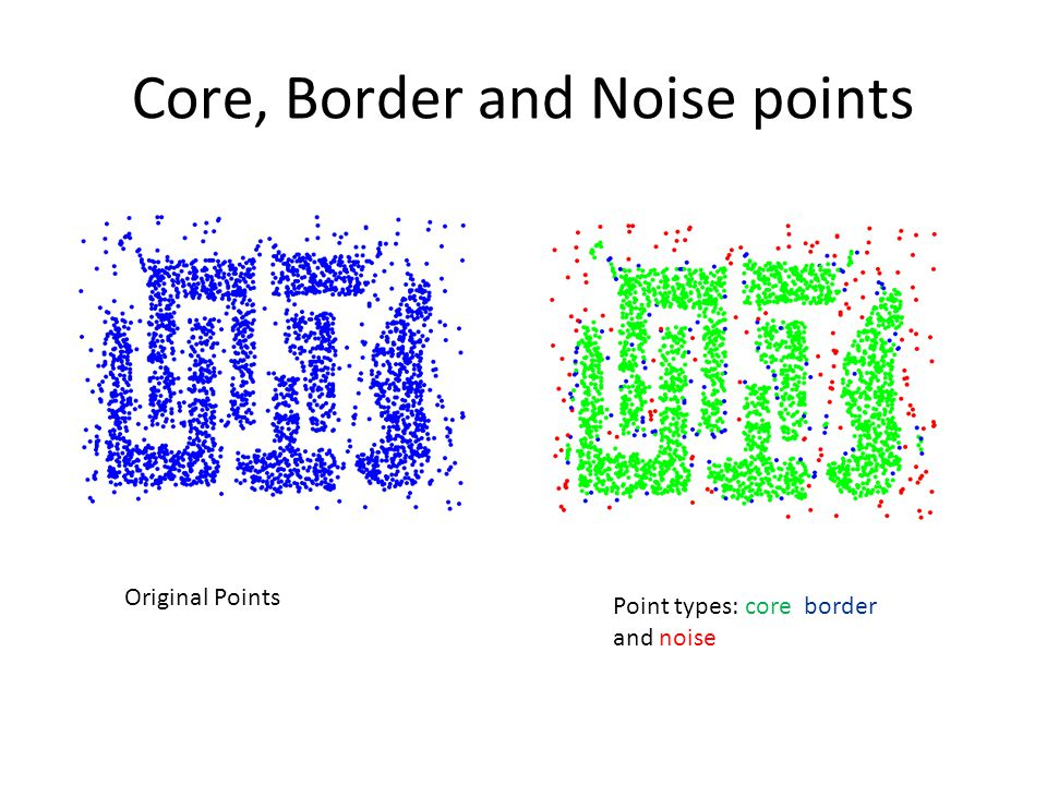 Core, Border and Noise points Original Points Point types: core, border and noise Eps = 10, MinPts = 4