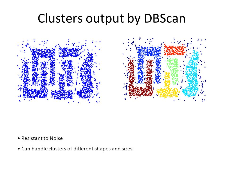 Clusters output by DBScan Original Points Clusters Resistant to Noise Can handle clusters of different shapes and sizes
