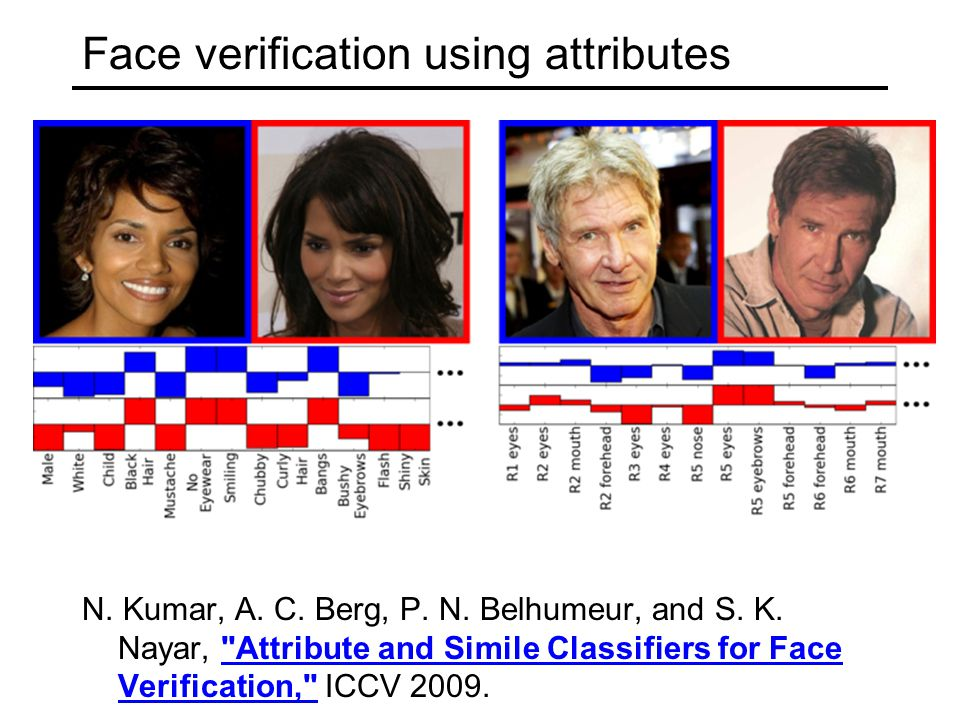 Face verification using attributes N. Kumar, A. C.