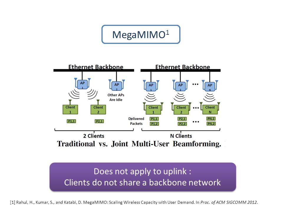 [1] Rahul, H., Kumar, S., and Katabi, D. MegaMIMO: Scaling Wireless Capacity with User Demand.