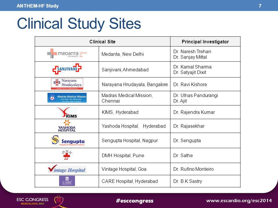 Clinical SitePrincipal Investigator Medanta, New Delhi Dr.