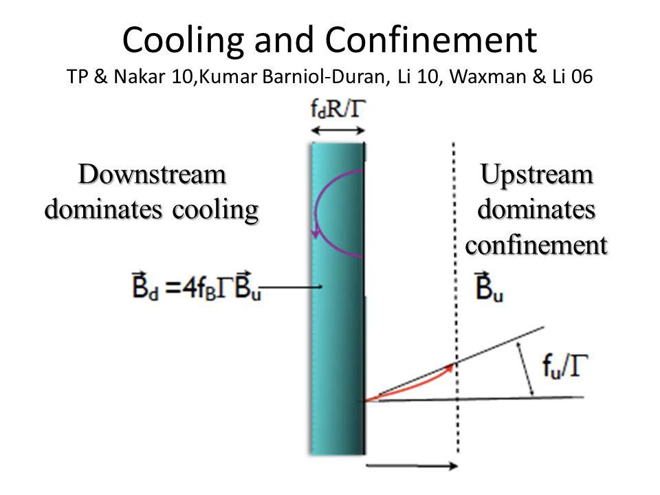 Cooling and Confinement TP & Nakar 10,Kumar Barniol-Duran, Li 10, Waxman & Li 06 Downstream dominates cooling Upstream dominates confinement
