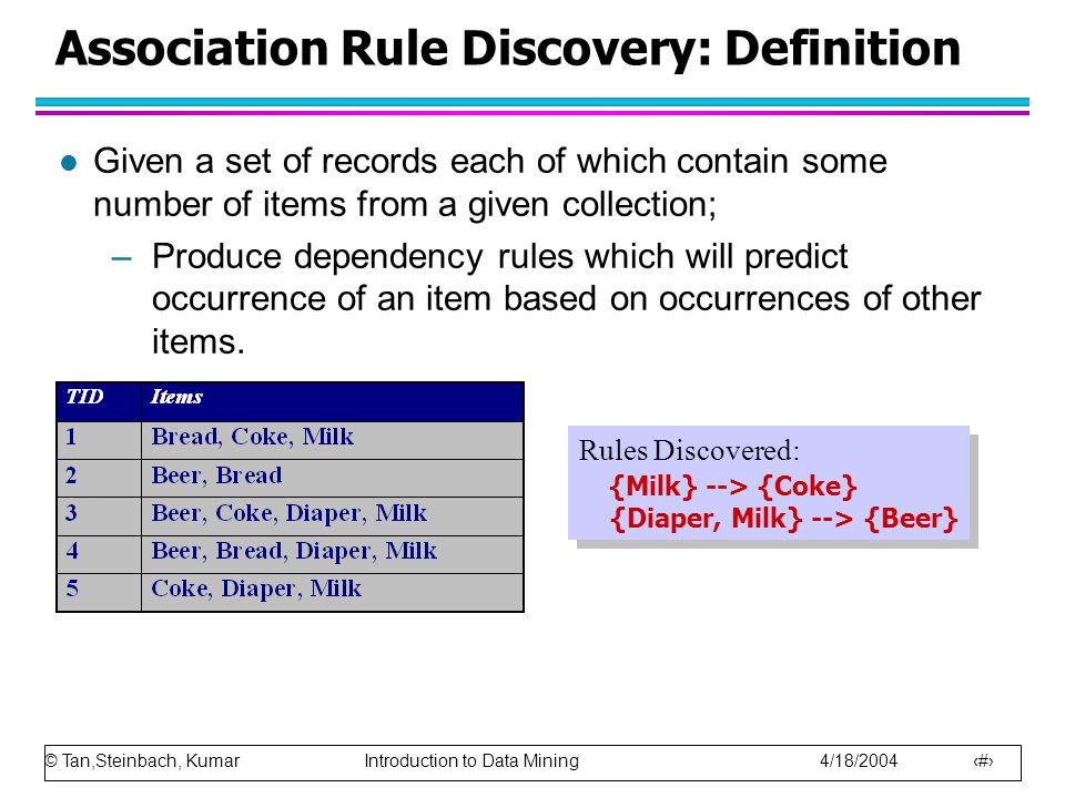 © Tan,Steinbach, Kumar Introduction to Data Mining 4/18/2004 22 Association Rule Discovery: Definition l Given a set of records each of which contain