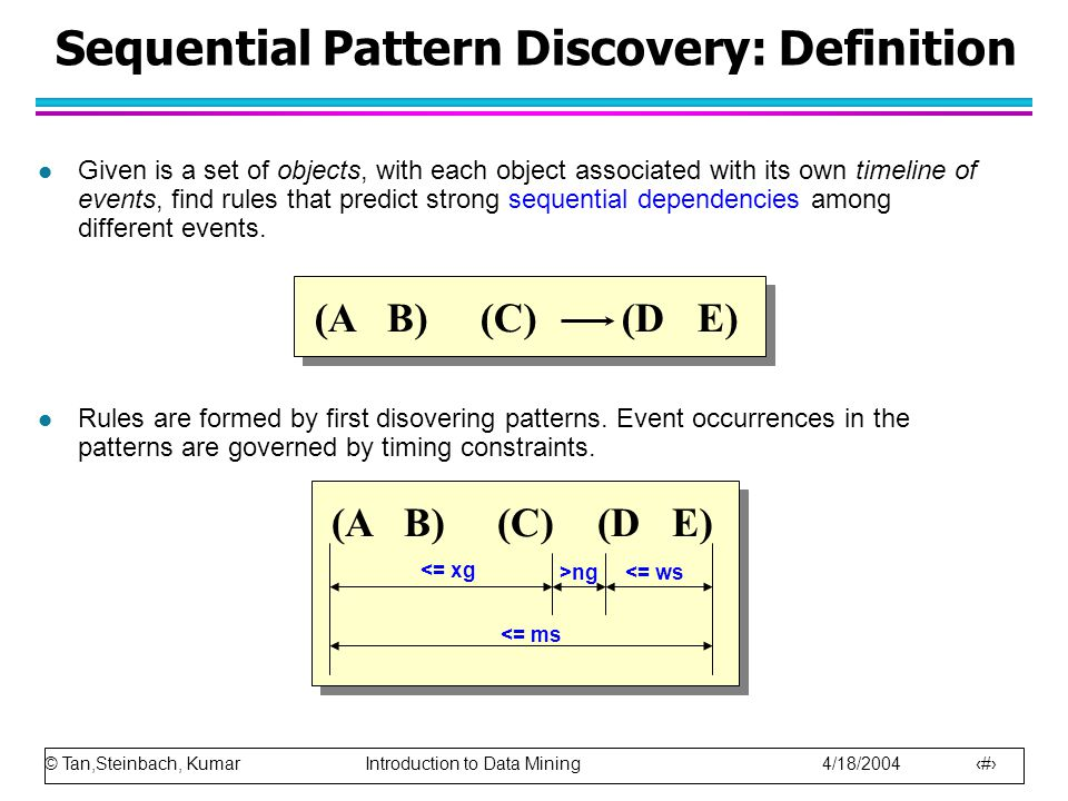 © Tan,Steinbach, Kumar Introduction to Data Mining 4/18/2004 25 Sequential Pattern Discovery: Definition l Given is a set of objects, with each object associated with its own timeline of events, find rules that predict strong sequential dependencies among different events.