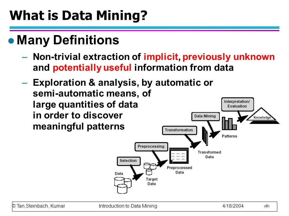 © Tan,Steinbach, Kumar Introduction to Data Mining 4/18/2004 5 What is Data Mining.