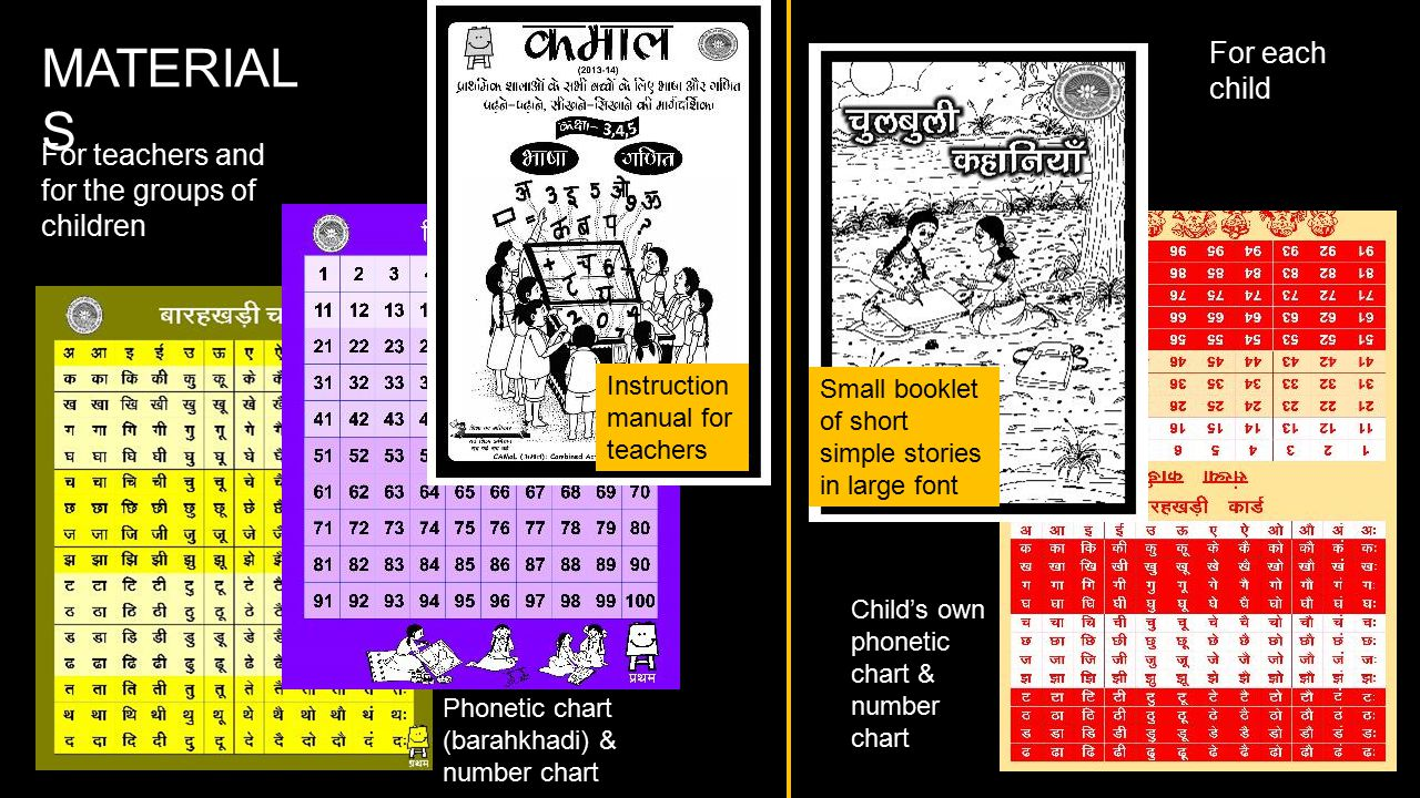 MATERIAL S For teachers and for the groups of children Phonetic chart (barahkhadi) & number chart Instruction manual for teachers For each child Small booklet of short simple stories in large font Child's own phonetic chart & number chart