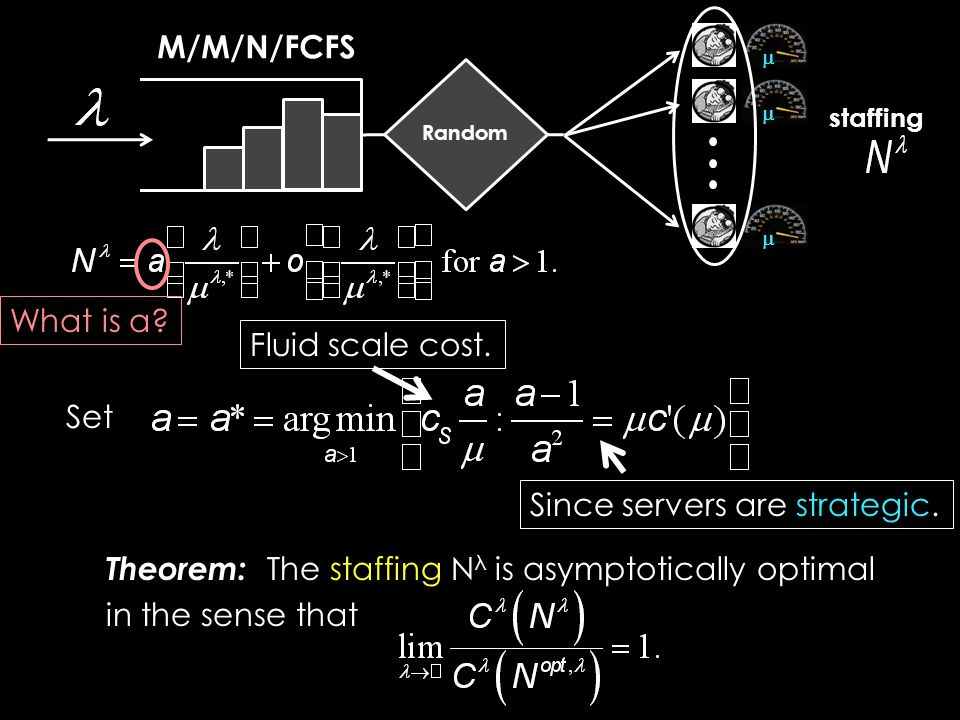 M/M/N/FCFS  Random  staffing Set Theorem: The staffing N λ is asymptotically optimal in the sense that Fluid scale cost.