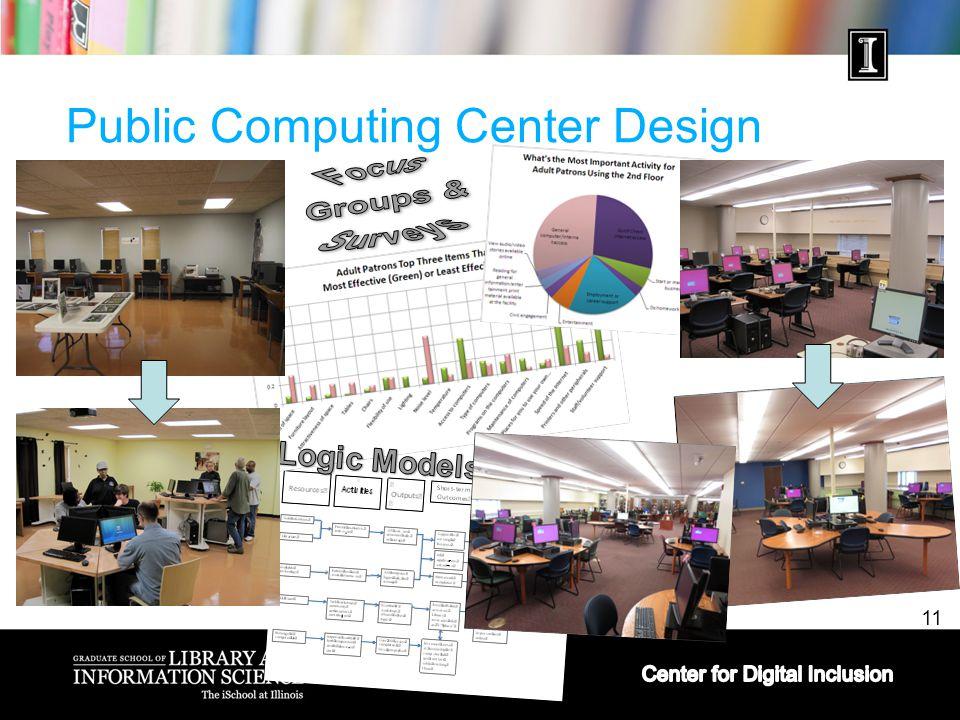 11 Public Computing Center Design