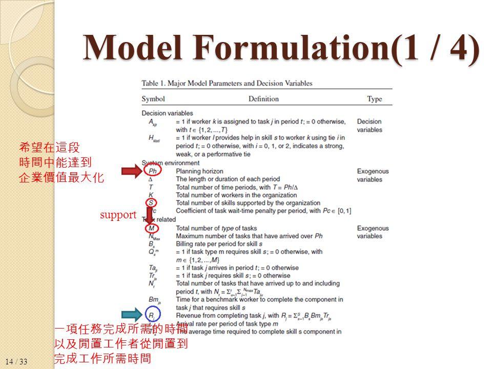 Model Formulation(1 / 4) 希望在這段 時間中能達到 企業價值最大化 support 一項任務完成所需的時間 以及閒置工作者從閒置到 完成工作所需時間 14 / 33