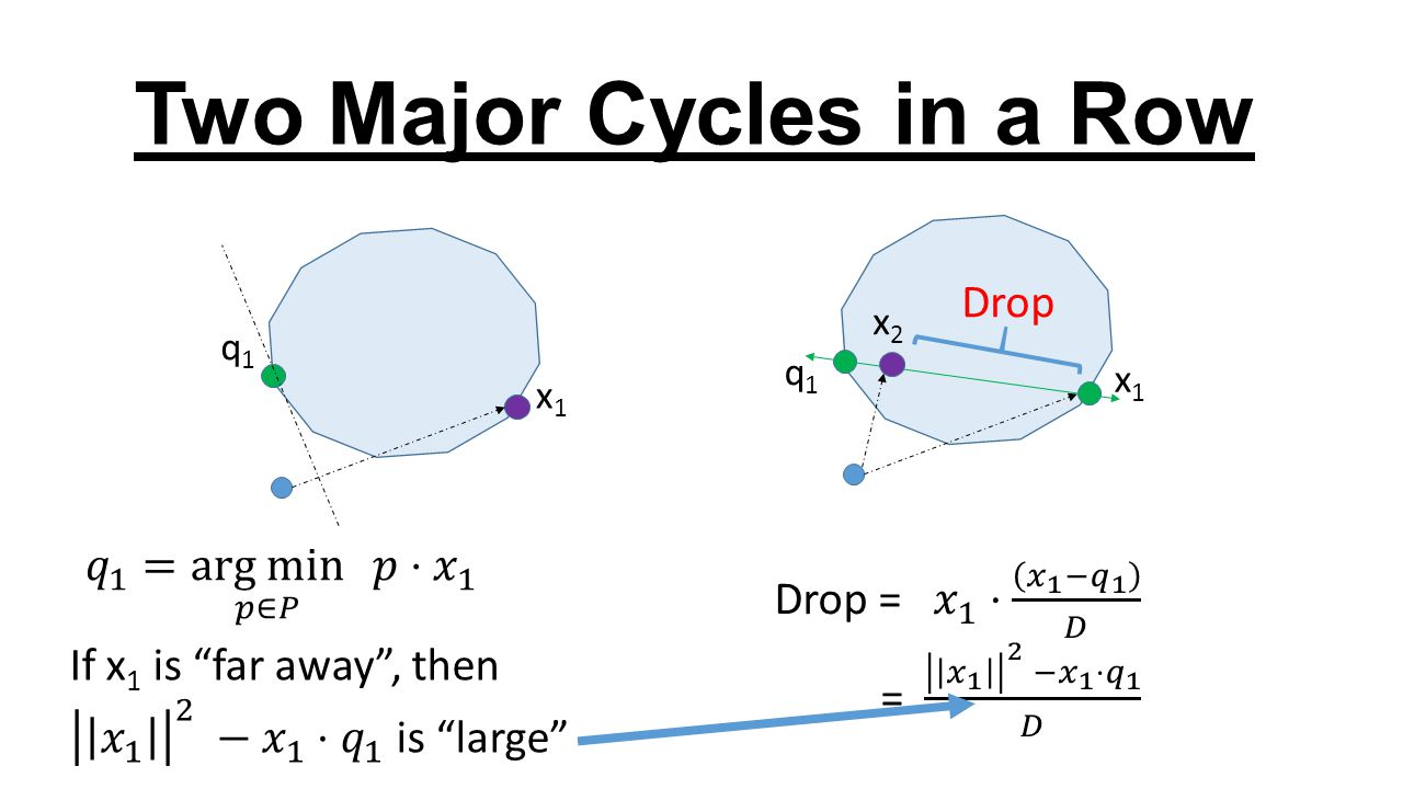 Two Major Cycles in a Row x1x1 q1q1 x1x1 q1q1 Drop x2x2
