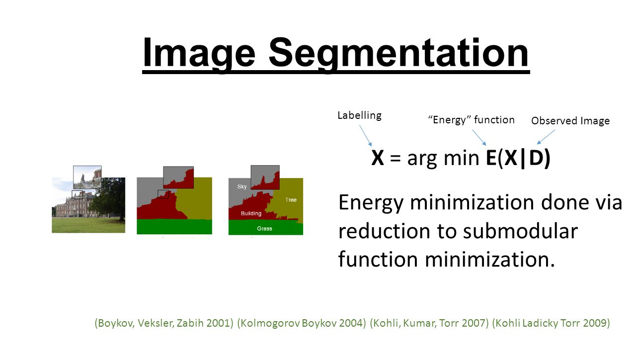 Image Segmentation (Boykov, Veksler, Zabih 2001) (Kolmogorov Boykov 2004) (Kohli, Kumar, Torr 2007) (Kohli Ladicky Torr 2009) X = arg min E(X|D) Observed Image Labelling Energy minimization done via reduction to submodular function minimization.