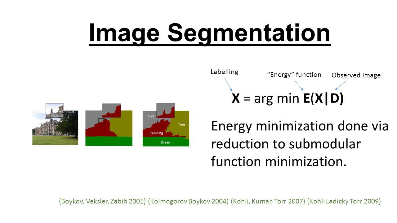 Image Segmentation (Boykov, Veksler, Zabih 2001) (Kolmogorov Boykov 2004) (Kohli, Kumar, Torr 2007) (Kohli Ladicky Torr 2009) X = arg min E(X|D) Obser