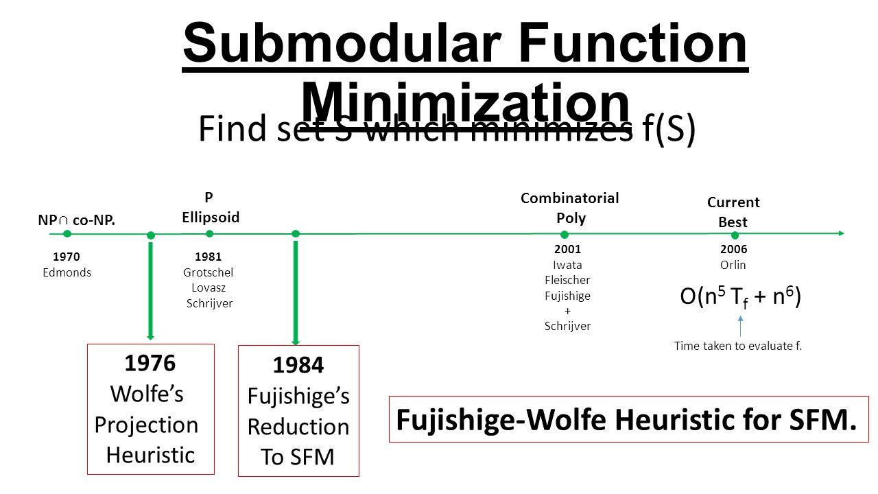 Submodular Function Minimization Find set S which minimizes f(S) NP∩ co-NP. P Ellipsoid Combinatorial Poly 1970 Edmonds 1981 Grotschel Lovasz Schrijve