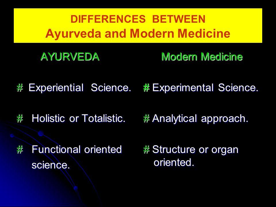 Ayurvedic Theory of Life (Ayu) LIFE (Ayu) ATMA (Conscious element) INDRIYA (Senses) SATTVA (Psyche) SHARIRA (Physical Body)