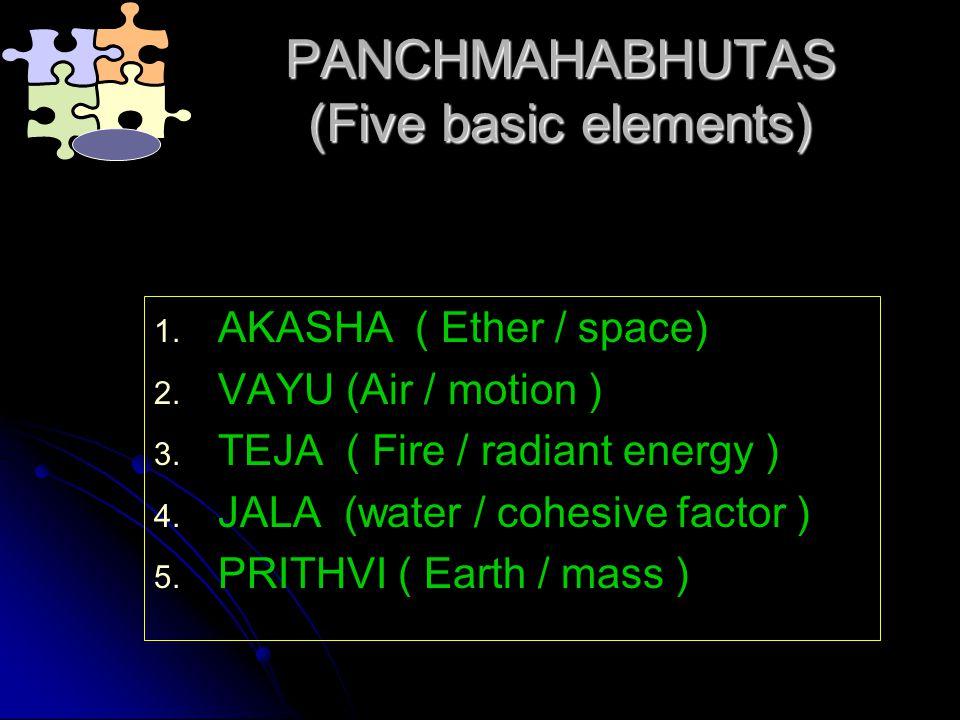 Prakriti (Ayurvedic Body-Mind Type) Prakriti (Ayurvedic Body-Mind Type) Understanding of human life.