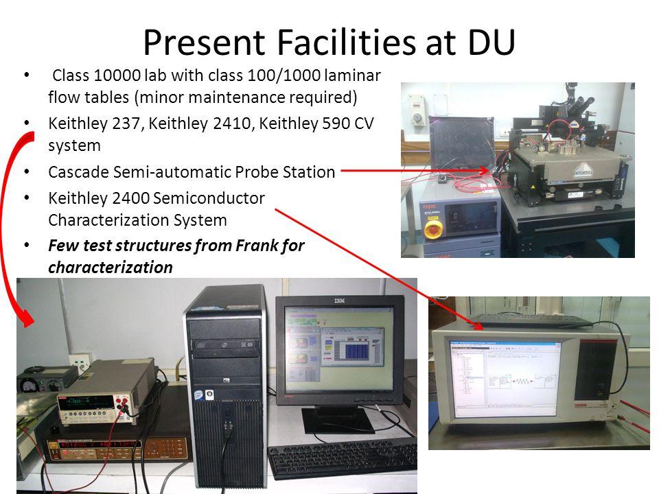Present Facilities at DU Ashutosh Bhardwaj, D. U.