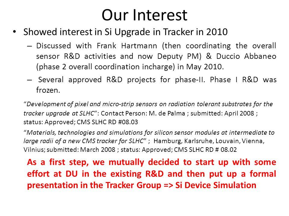 Simulations: Alberto Messineo (Universita di Pisa-Sezione di Pisa (INFN)), Tracker Week Meetings, 18 – 22 July, 2011 https://indico.cern.ch/getFile.py/access?contribId=8&resId=0&materialId=slides&confId=144303 Simulation – SLHC Sensor R&D