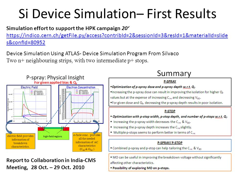 Si Device Simulation– First Results Simulation effort to support the HPK campaign 20' https://indico.cern.ch/getFile.py/access contribId=2&sessionId=3&resId=1&materialId=slide s&confId=80952 Device Simulation Using ATLAS- Device Simulation Program From Silvaco Two n+ neighbouring strips, with two intermediate p+ stops.