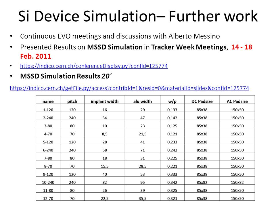Si Device Simulation– Further work Comparison Experimental/Simulation Measurement Design # 3 At low voltage the dip in the capacitance is similar At Saturation, Exp DC-Cint = 0.9 pF > Sim DC-Cint = 0.63pF Exp Vsaturation = 200-250V > Sim Vsaturation = 100-150V 0.9pF 0.63 pF 200-250V 100-150V Similar behavior for low voltage 10 EXP Cint SIM DC Cint Q F = 1e10 cm -2