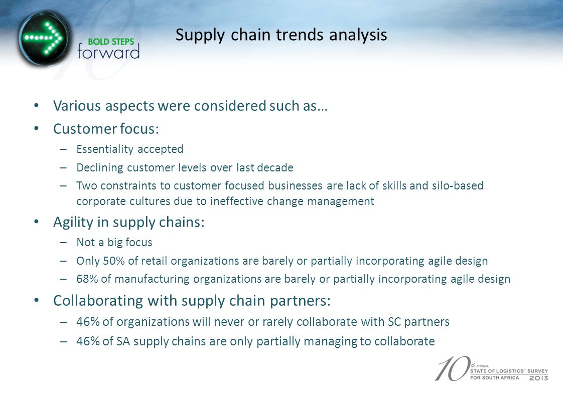 Various aspects were considered such as… Customer focus: – Essentiality accepted – Declining customer levels over last decade – Two constraints to customer focused businesses are lack of skills and silo-based corporate cultures due to ineffective change management Agility in supply chains: – Not a big focus – Only 50% of retail organizations are barely or partially incorporating agile design – 68% of manufacturing organizations are barely or partially incorporating agile design Collaborating with supply chain partners: – 46% of organizations will never or rarely collaborate with SC partners – 46% of SA supply chains are only partially managing to collaborate Supply chain trends analysis