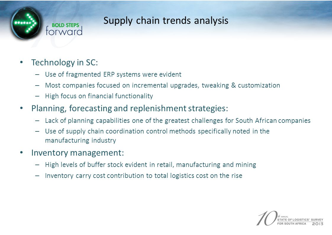 Technology in SC: – Use of fragmented ERP systems were evident – Most companies focused on incremental upgrades, tweaking & customization – High focus on financial functionality Planning, forecasting and replenishment strategies: – Lack of planning capabilities one of the greatest challenges for South African companies – Use of supply chain coordination control methods specifically noted in the manufacturing industry Inventory management: – High levels of buffer stock evident in retail, manufacturing and mining – Inventory carry cost contribution to total logistics cost on the rise Supply chain trends analysis