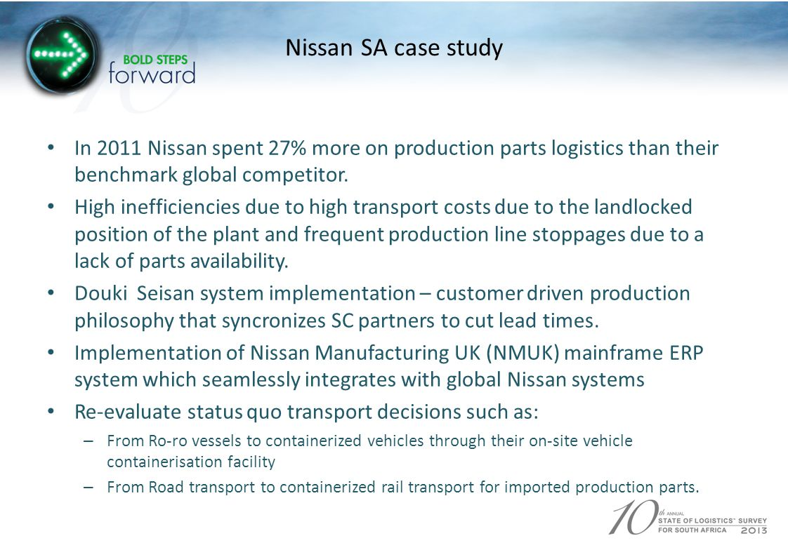 Nissan SA case study In 2011 Nissan spent 27% more on production parts logistics than their benchmark global competitor.
