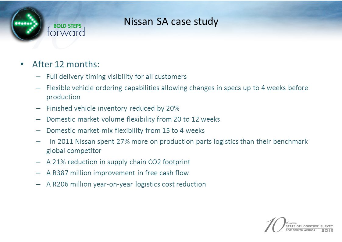 Nissan SA case study After 12 months: – Full delivery timing visibility for all customers – Flexible vehicle ordering capabilities allowing changes in