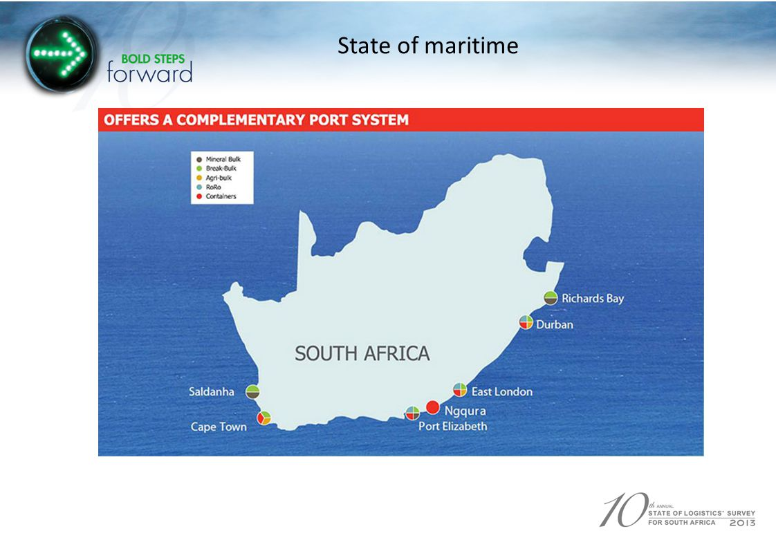 State of maritime