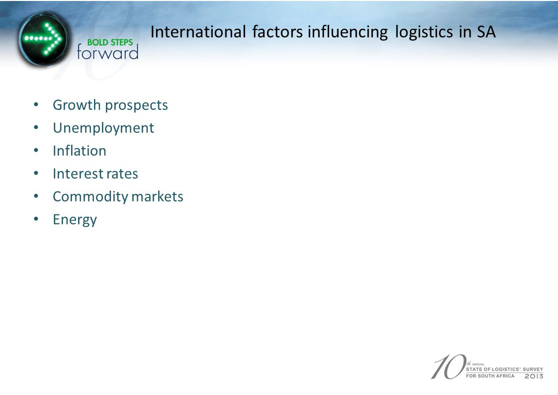 Supply chain trends analysis Person-to-person interviews with supply chain directors of 80 companies from the KPMG network A broad cross-sector of industries and sectors were presented: – Consumer packaged goods – Retail – Diversified industries – Logistics providers – Utilities – Telecommunications