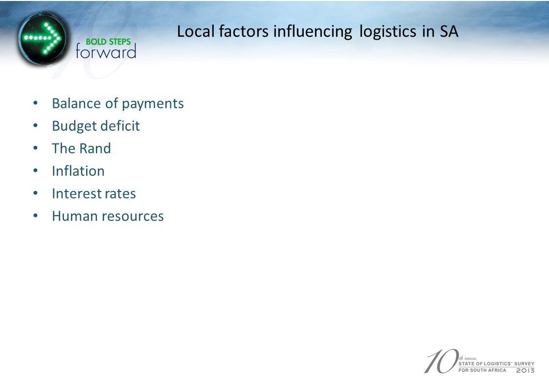 Logistics costs and efficiency Prof Jan Havenga Zane Simpson Stellenbosch University