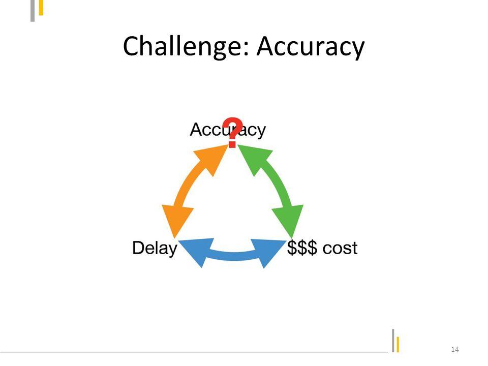 Challenge: Accuracy 14