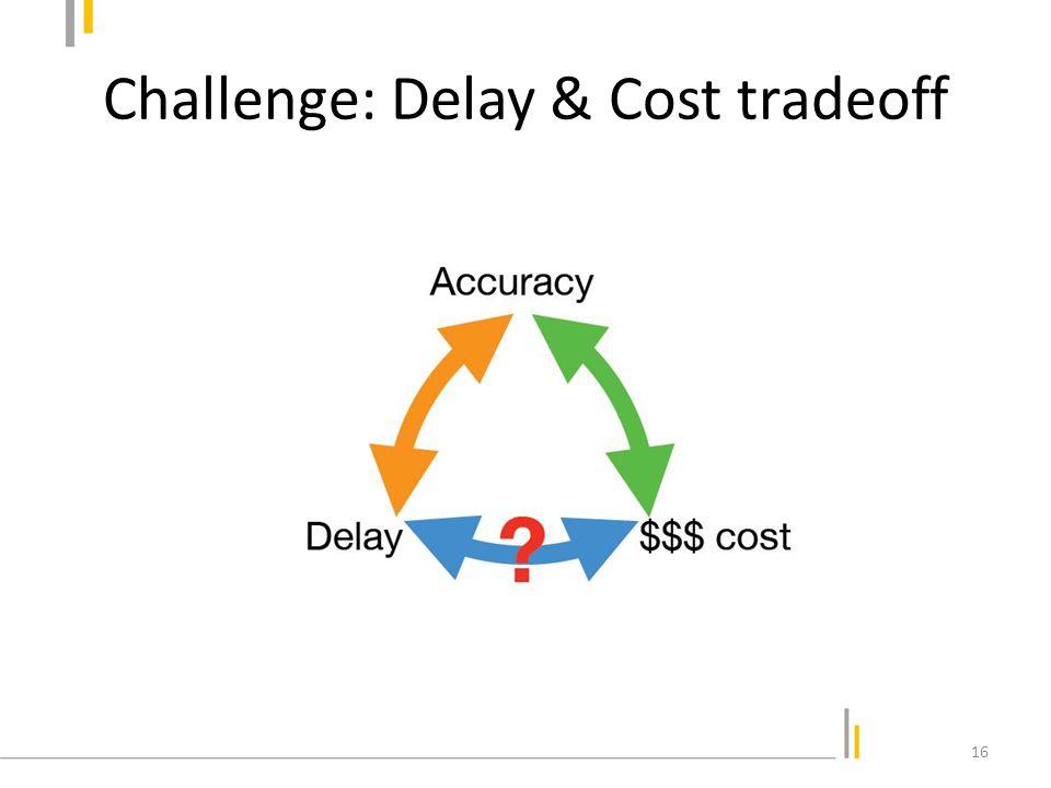 Challenge: Delay & Cost tradeoff 16