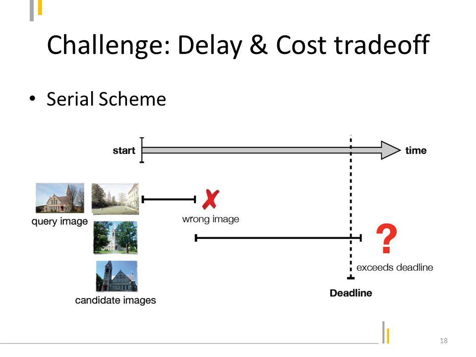 Challenge: Delay & Cost tradeoff Serial Scheme 18
