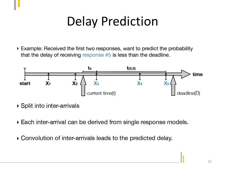 Delay Prediction 22