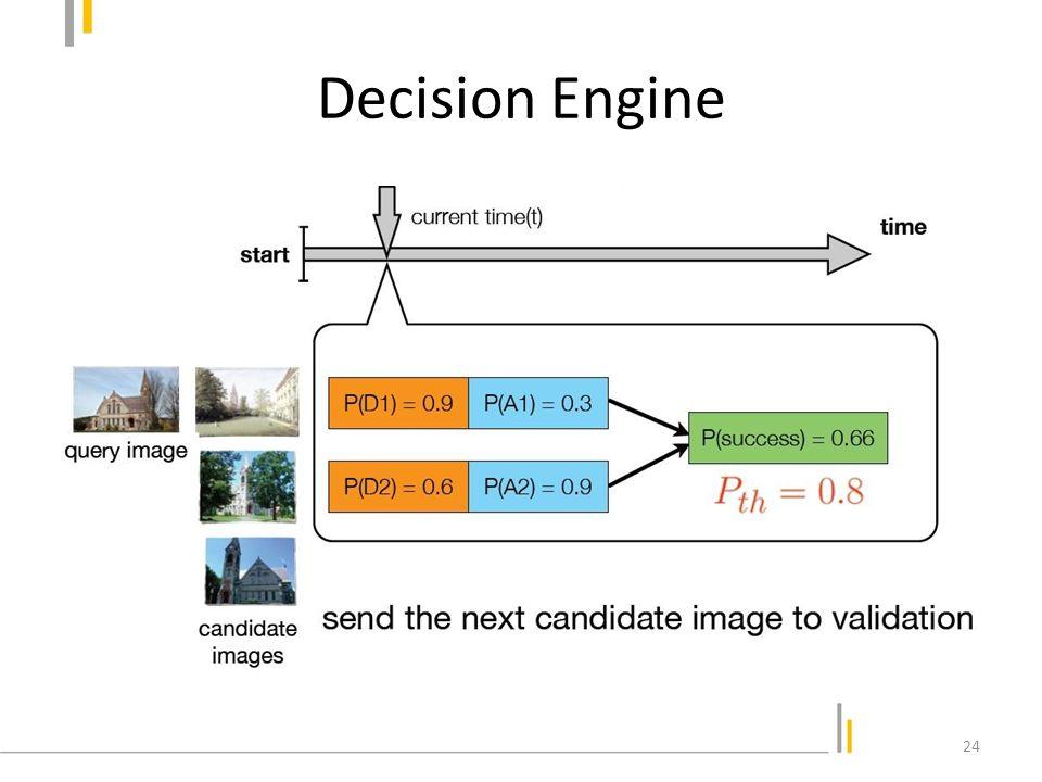 Decision Engine 24