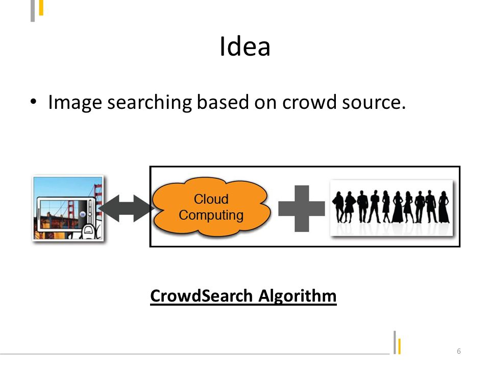 Idea Image searching based on crowd source. 6 CrowdSearch Algorithm