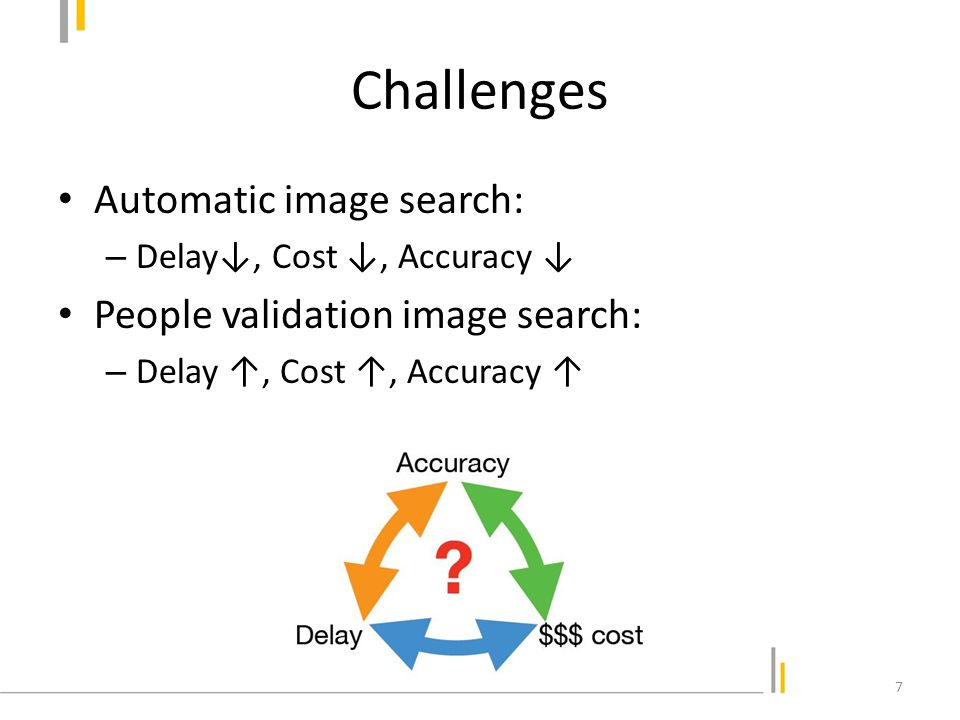 Challenges Automatic image search: – Delay↓, Cost ↓, Accuracy ↓ People validation image search: – Delay ↑, Cost ↑, Accuracy ↑ 7