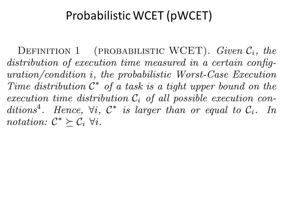 Probabilistic WCET (pWCET)