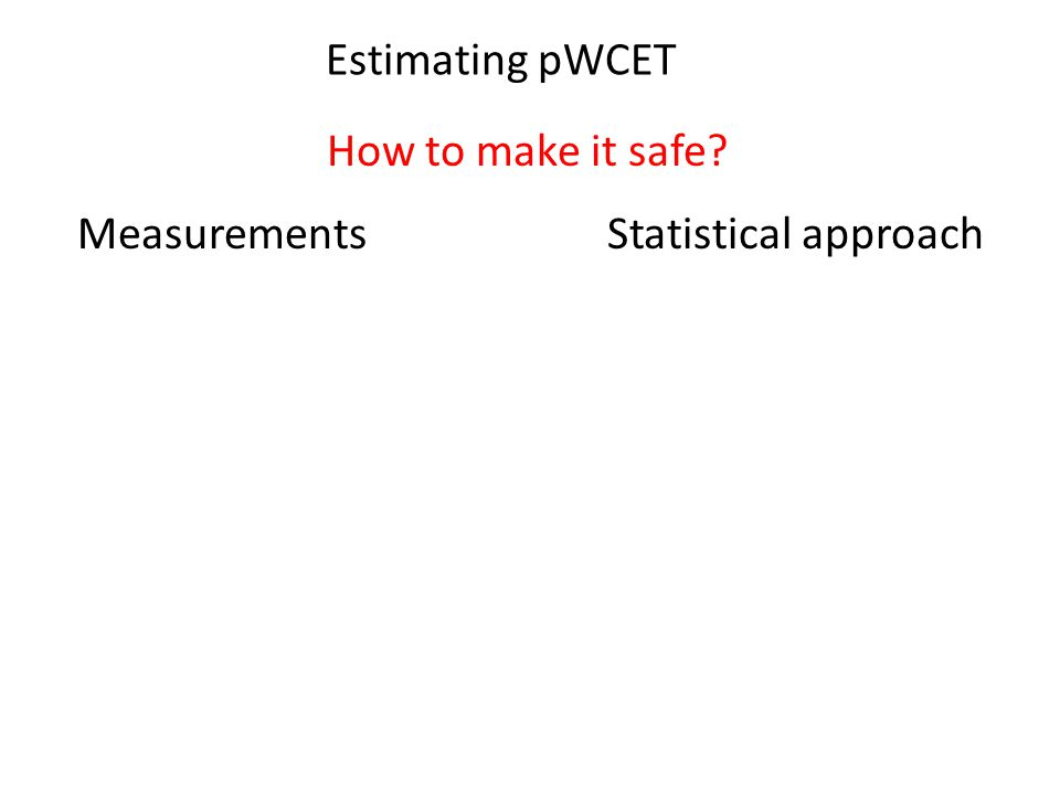 Estimating pWCET MeasurementsStatistical approach How to make it safe?