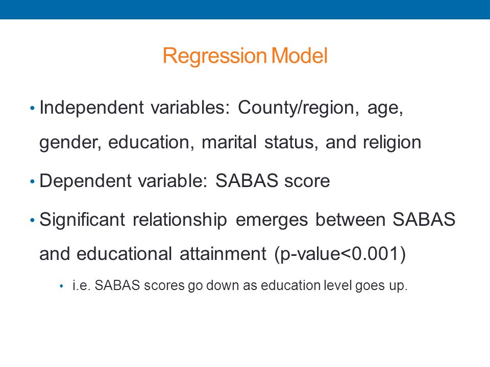 Regression Model Independent variables: County/region, age, gender, education, marital status, and religion Dependent variable: SABAS score Significan