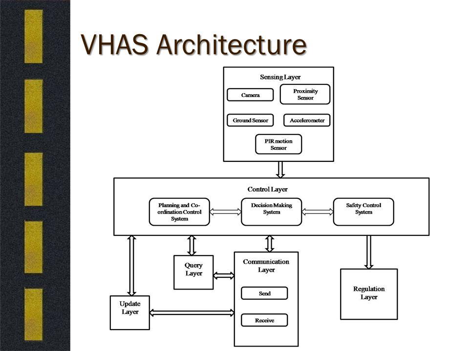 VHAS Architecture