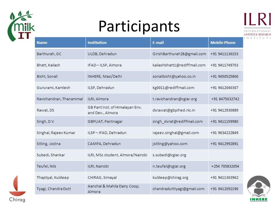 Participants NameInstitutionE-mailMobile Phone Barthurah, GCULDB, DehradunGirishBarthurah28@gmail.com+91 9411136153 Bhatt, KailashIFAD – ILSP, Almorak