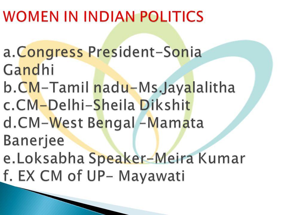  WOMEN IN INDIAN POLITICS a.Congress President-Sonia Gandhi b.CM-Tamil nadu-Ms.Jayalalitha c.CM-Delhi-Sheila Dikshit d.CM-West Bengal –Mamata Banerjee e.Loksabha Speaker-Meira Kumar f.